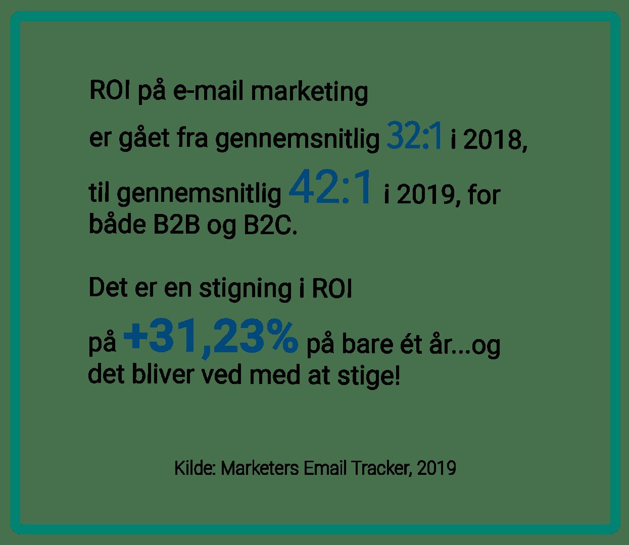 ROI, email marketing, afkast, stigning, omsætning